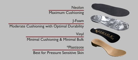 Stride Inc Custom Orthotics Inlays And Extras For
